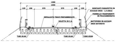 Sezione Trasversale del cavalcavia di Via Cervese