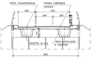 Sezione trasversale del sovrappasso di Via Bagnolina
